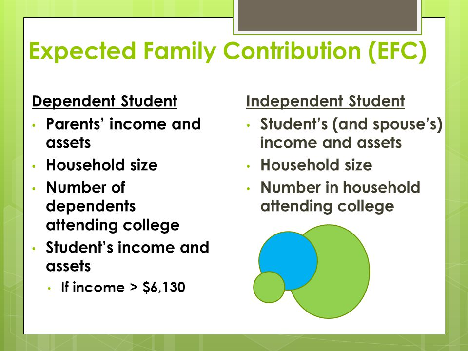 Expected Family Contribution (EFC) Dependent Student Parents' income and assets Household size Number of dependents attending college Student's income and assets If income > $6,130 Independent Student Student's (and spouse's) income and assets Household size Number in household attending college