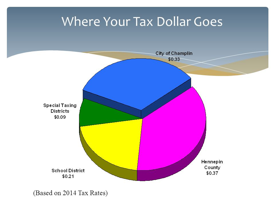 Where Your Tax Dollar Goes (Based on 2014 Tax Rates)