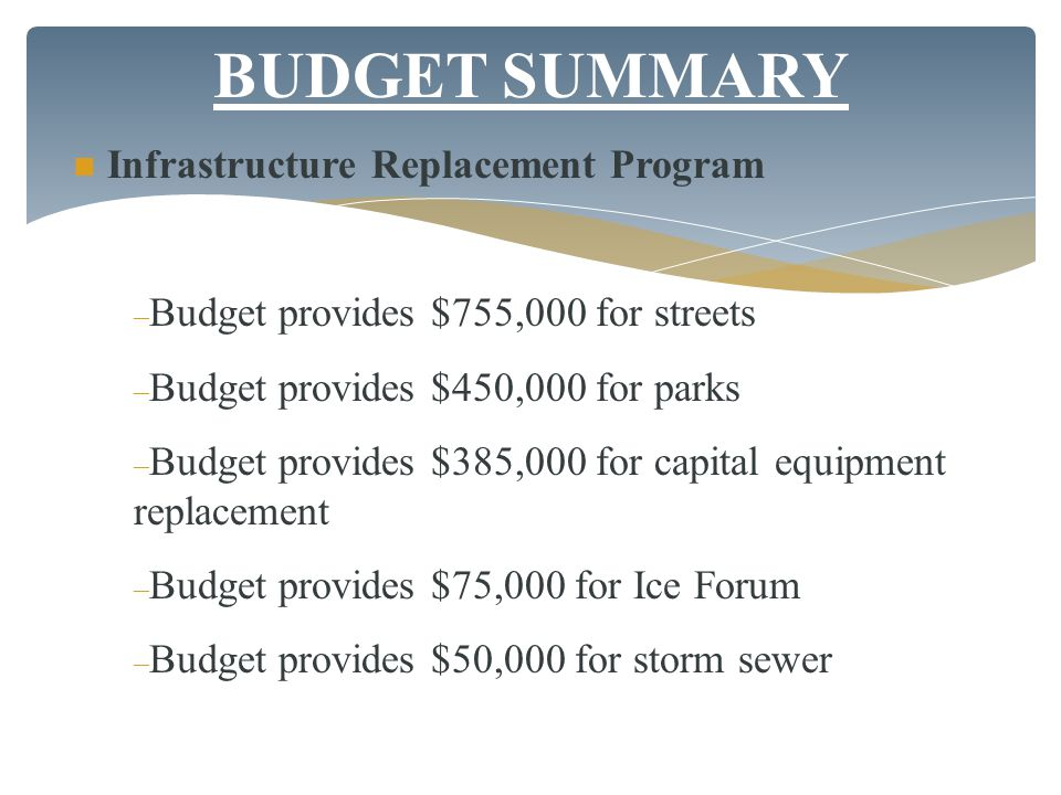 n Infrastructure Replacement Program – Budget provides $755,000 for streets – Budget provides $450,000 for parks – Budget provides $385,000 for capital equipment replacement – Budget provides $75,000 for Ice Forum – Budget provides $50,000 for storm sewer BUDGET SUMMARY
