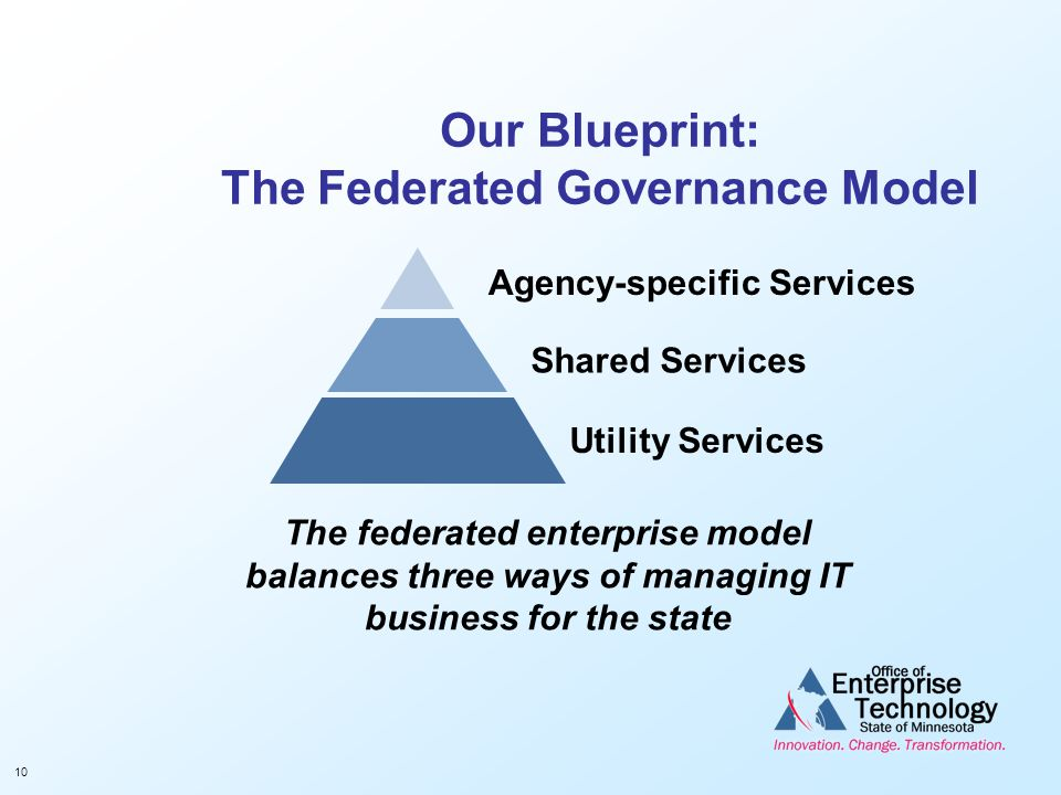 10 Our Blueprint: The Federated Governance Model The federated enterprise model balances three ways of managing IT business for the state Agency-speci