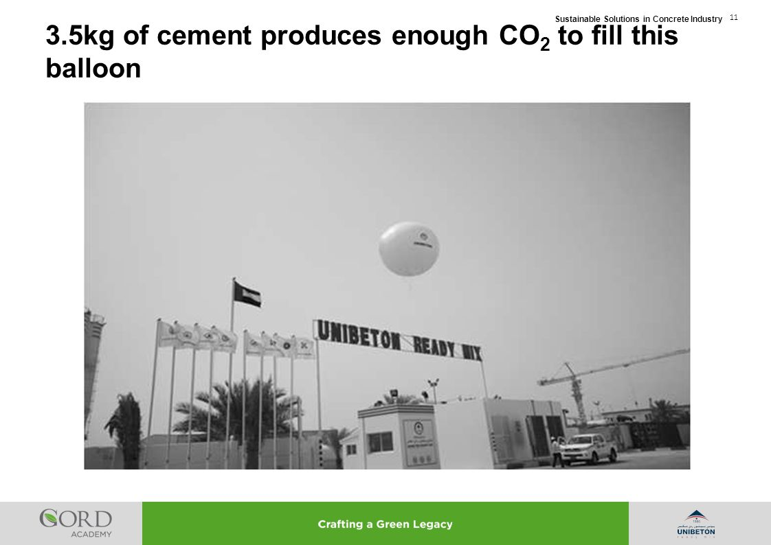 Sustainable Solutions in Concrete Industry 11 3.5kg of cement produces enough CO 2 to fill this balloon