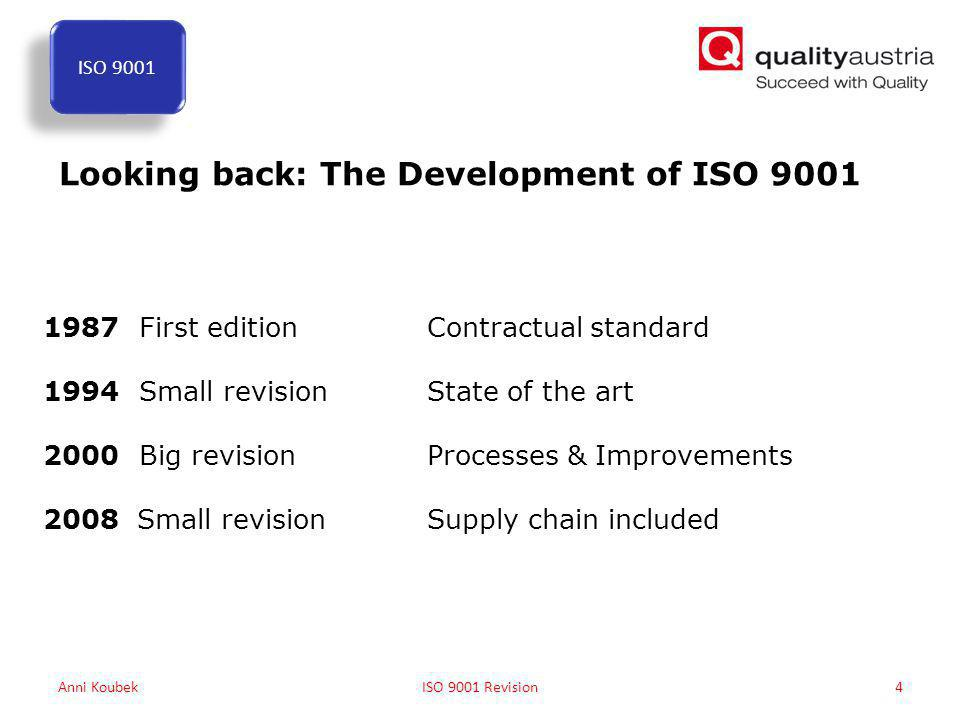 1987 First editionContractual standard 1994Small revisionState of the art 2000Big revisionProcesses & Improvements 2008 Small revisionSupply chain included Looking back: The Development of ISO 9001 Anni KoubekISO 9001 Revision4 ISO 9001