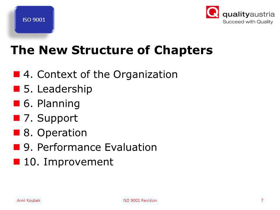 The New Structure of Chapters 4. Context of the Organization 5.