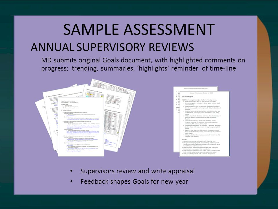 SAMPLE ASSESSMENT ANNUAL SUPERVISORY REVIEWS MD submits original Goals document, with highlighted comments on progress; trending, summaries, 'highlights' reminder of time-line Supervisors review and write appraisal Feedback shapes Goals for new year