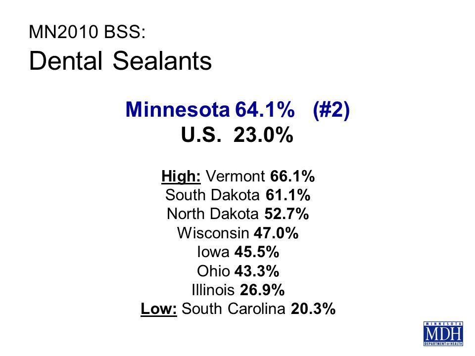 MN2010 BSS: Dental Sealants Minnesota 64.1% (#2) U.S.