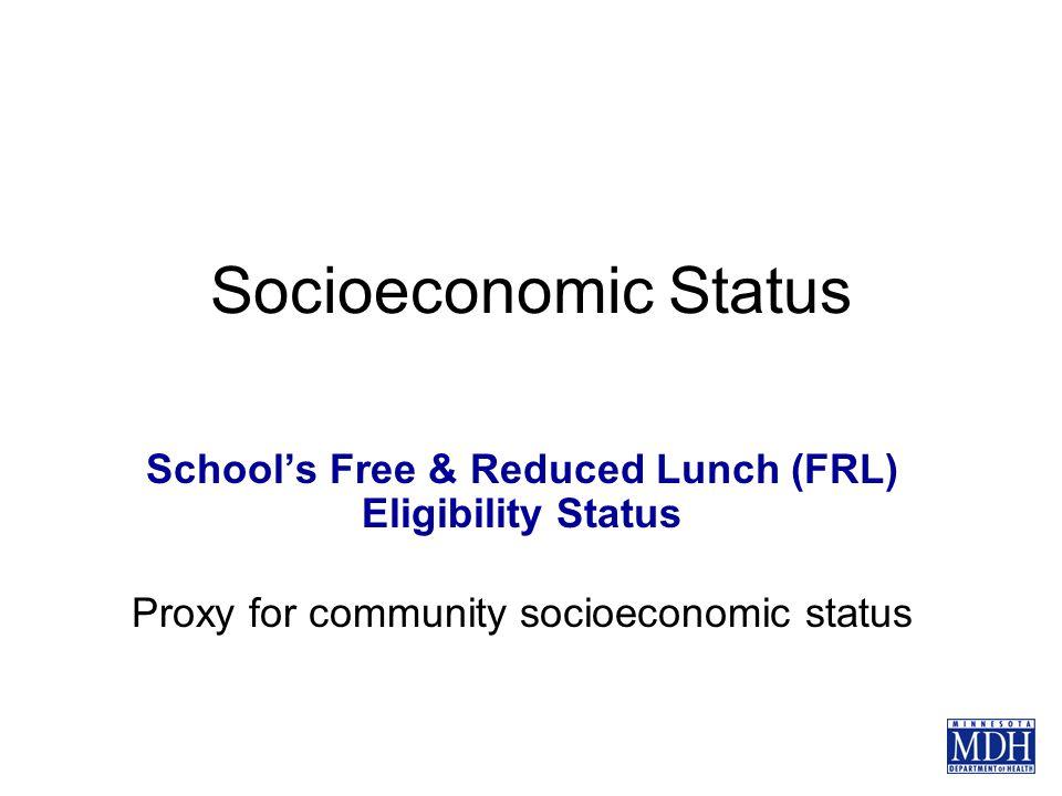 Socioeconomic Status School's Free & Reduced Lunch (FRL) Eligibility Status Proxy for community socioeconomic status