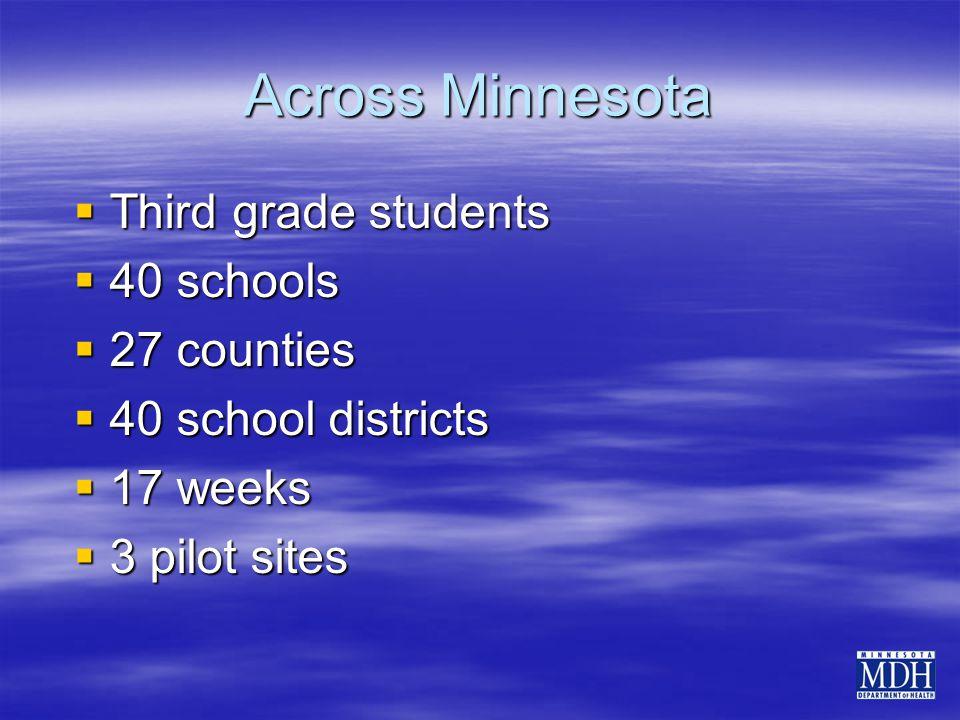 Across Minnesota  Third grade students  40 schools  27 counties  40 school districts  17 weeks  3 pilot sites