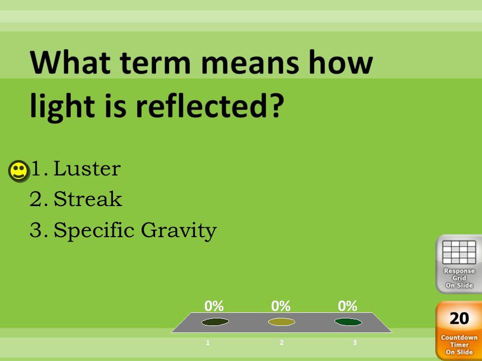 1.Luster 2.Streak 3.Specific Gravity 20