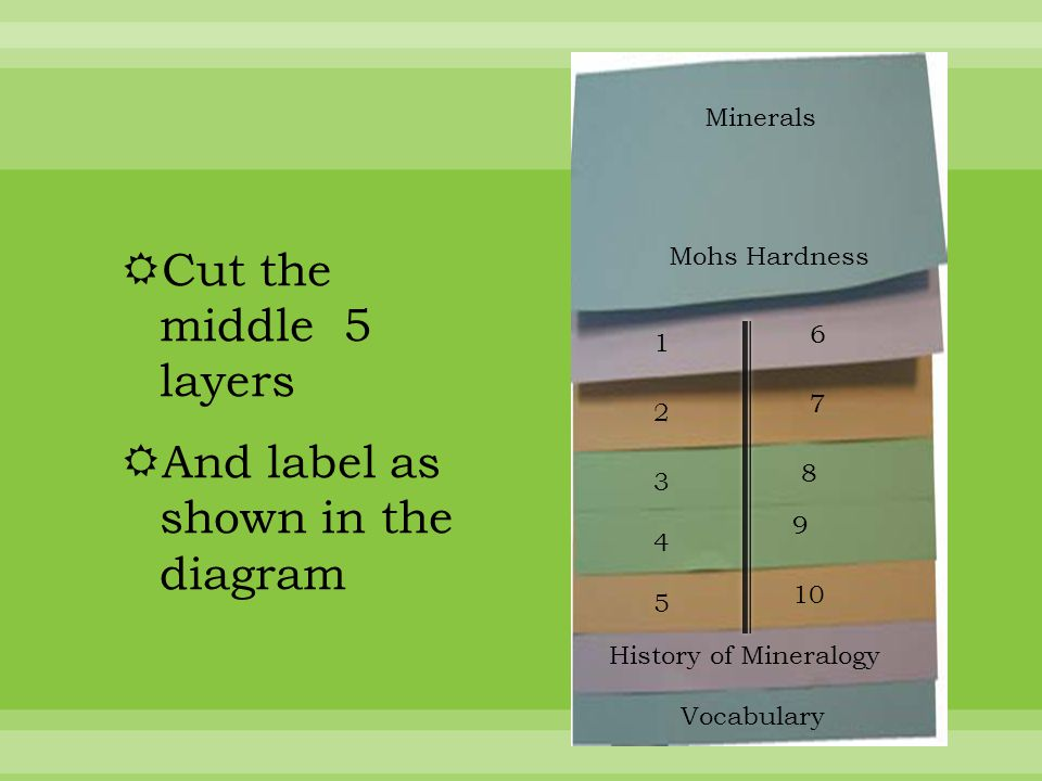  Cut the middle 5 layers  And label as shown in the diagram Minerals Mohs Hardness 1 2 3 4 5 History of Mineralogy Vocabulary 6 7 8 9 10