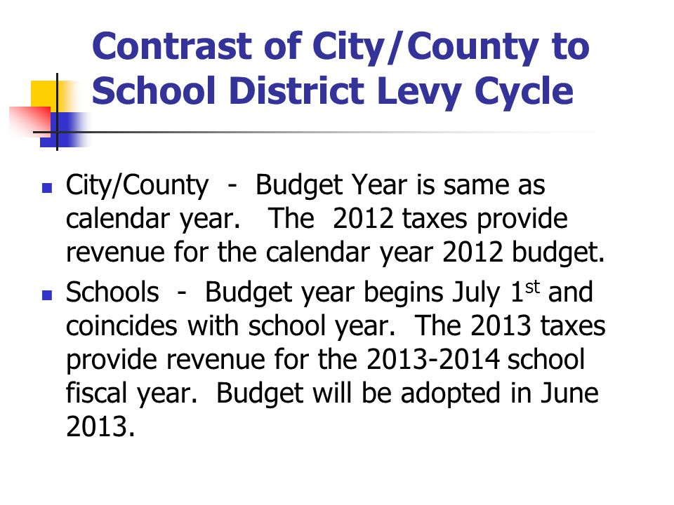 Contrast of City/County to School District Levy Cycle City/County - Budget Year is same as calendar year. The 2012 taxes provide revenue for the calen