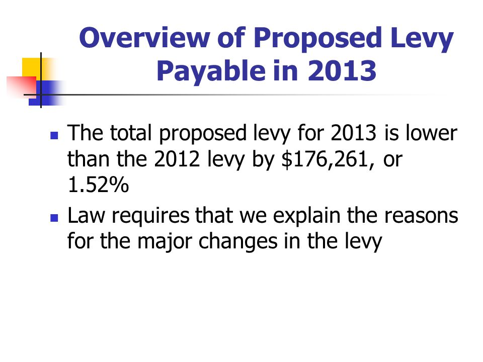 Overview of Proposed Levy Payable in 2013 The total proposed levy for 2013 is lower than the 2012 levy by $176,261, or 1.52% Law requires that we explain the reasons for the major changes in the levy