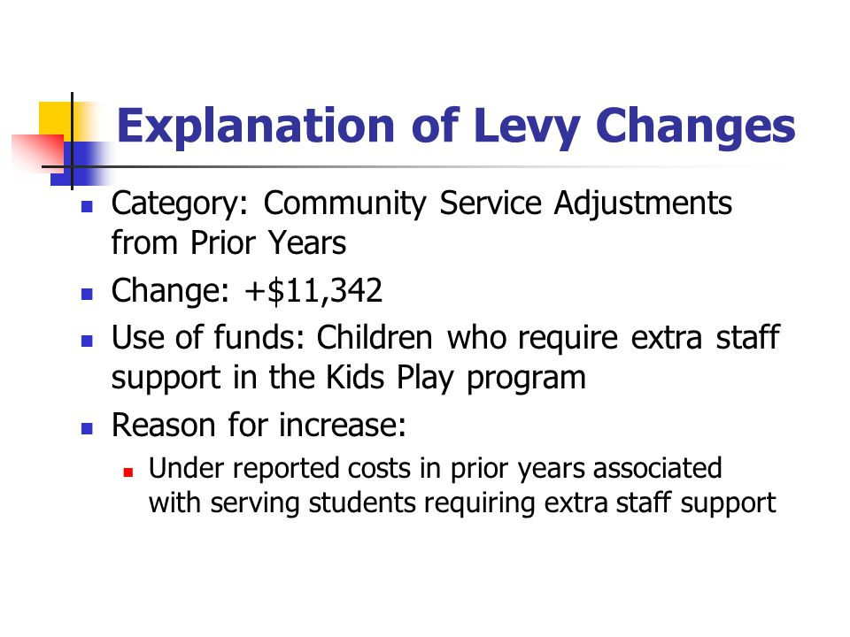 Explanation of Levy Changes Category: Community Service Adjustments from Prior Years Change: +$11,342 Use of funds: Children who require extra staff support in the Kids Play program Reason for increase: Under reported costs in prior years associated with serving students requiring extra staff support