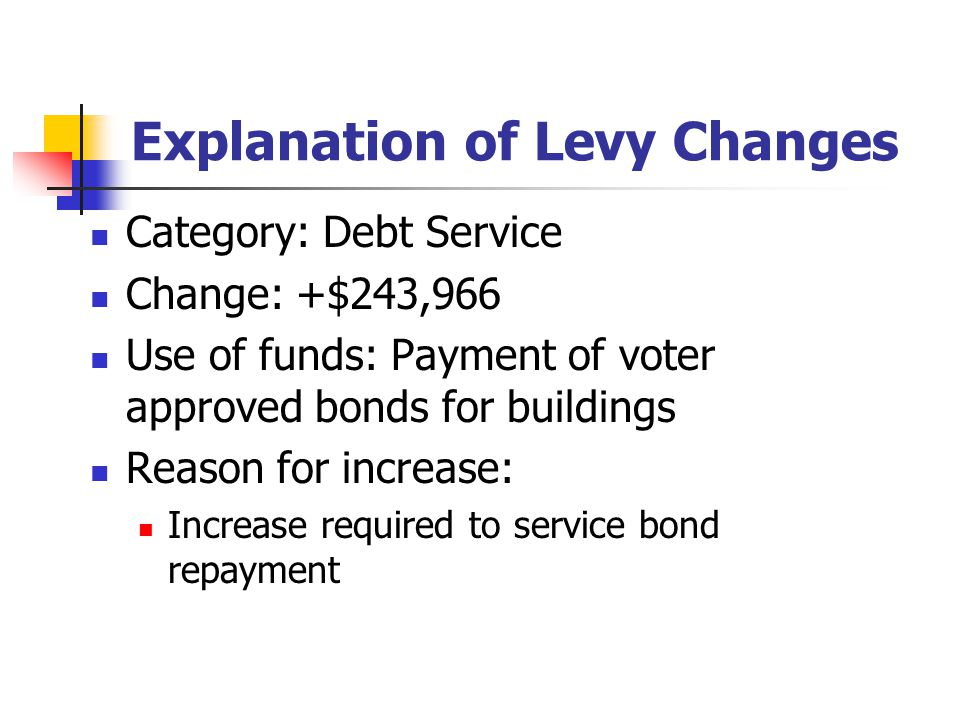 Explanation of Levy Changes Category: Debt Service Change: +$243,966 Use of funds: Payment of voter approved bonds for buildings Reason for increase: