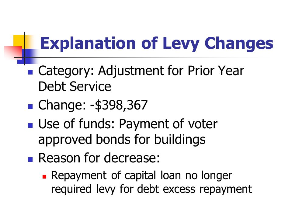 Explanation of Levy Changes Category: Adjustment for Prior Year Debt Service Change: -$398,367 Use of funds: Payment of voter approved bonds for build