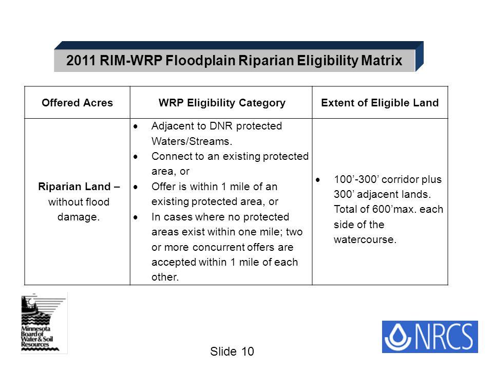 Slide 10 2011 RIM-WRP Floodplain Riparian Eligibility Matrix Offered AcresWRP Eligibility CategoryExtent of Eligible Land Riparian Land – without flood damage.