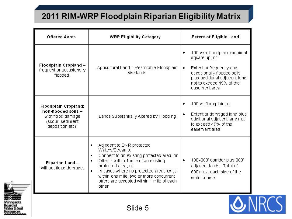 Slide 6 2011 RIM-WRP Floodplain Riparian Eligibility Matrix Offered AcresWRP Eligibility CategoryExtent of Eligible Land Floodplain Cropland – frequent or occasionally flooded.