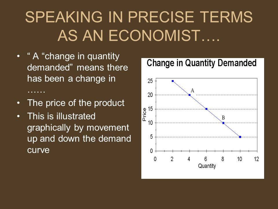 "SPEAKING IN PRECISE TERMS AS AN ECONOMIST…. "" A ""change in quantity demanded"" means there has been a change in …… The price of the product This is ill"