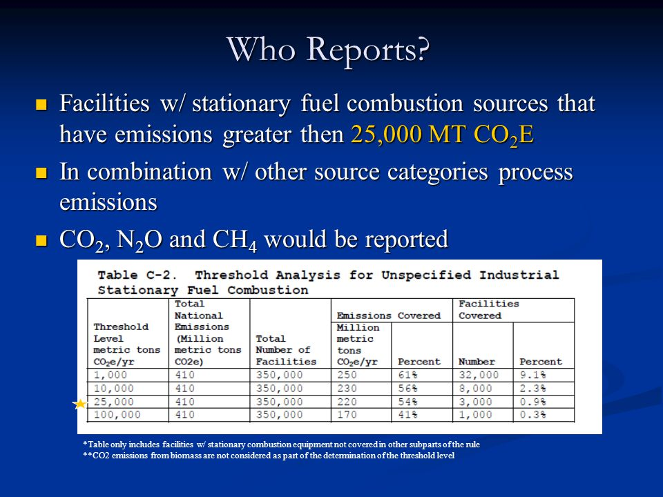 Who Reports.