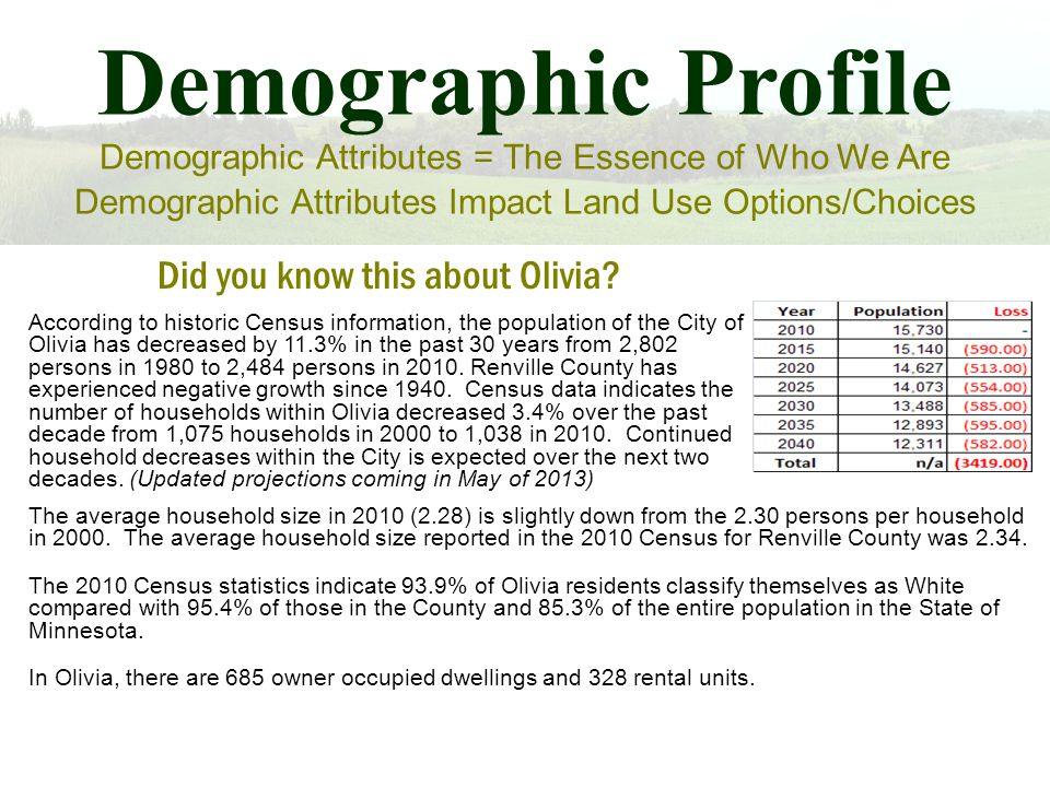 Did you know this about Olivia.