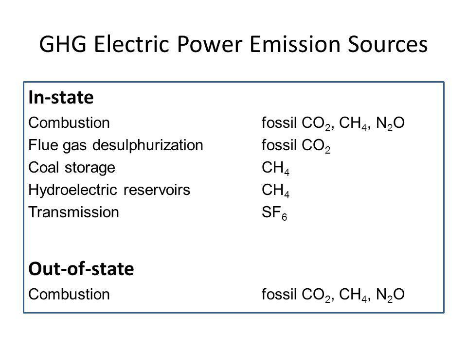 GHG Electric Power Emission Sources In-state Combustionfossil CO 2, CH 4, N 2 O Flue gas desulphurizationfossil CO 2 Coal storageCH 4 Hydroelectric reservoirsCH 4 TransmissionSF 6 Out-of-state Combustion fossil CO 2, CH 4, N 2 O