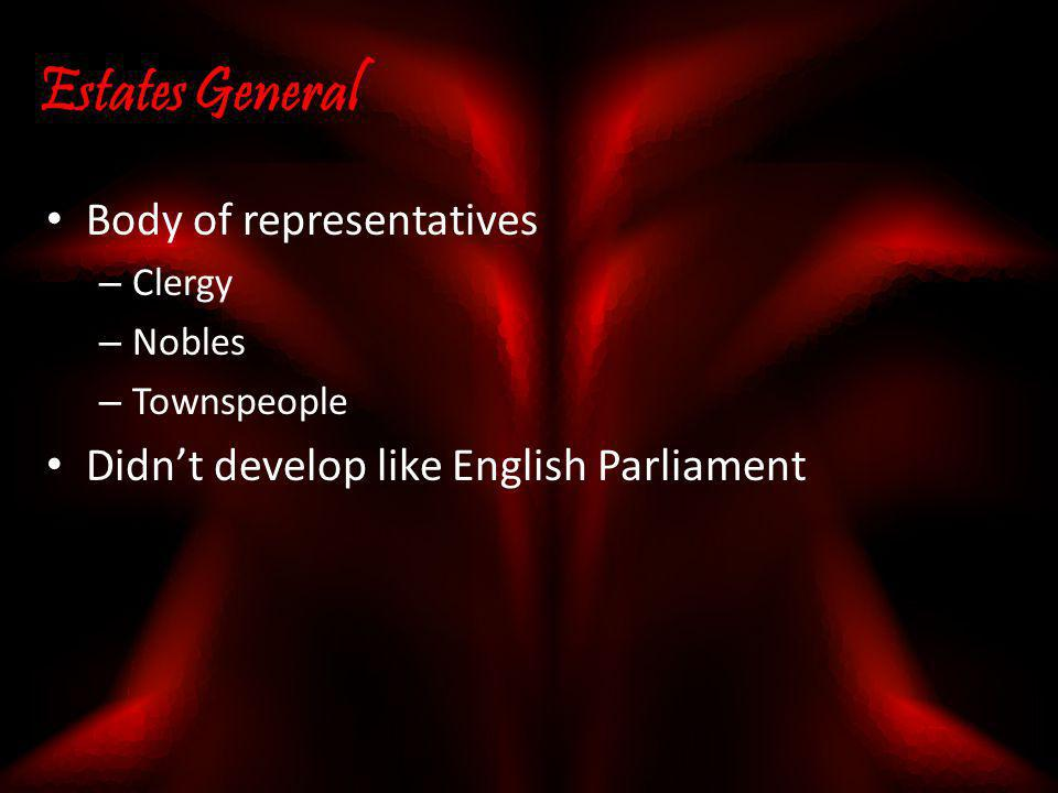 Estates General Body of representatives – Clergy – Nobles – Townspeople Didn't develop like English Parliament