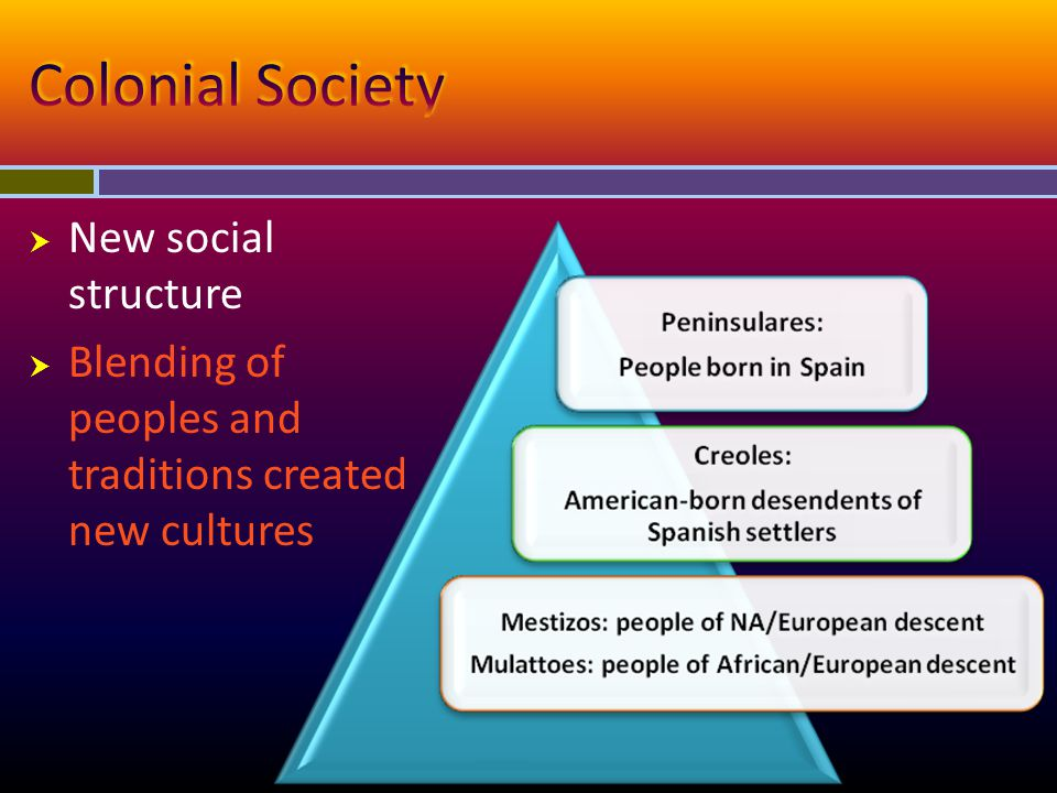  New social structure  Blending of peoples and traditions created new cultures