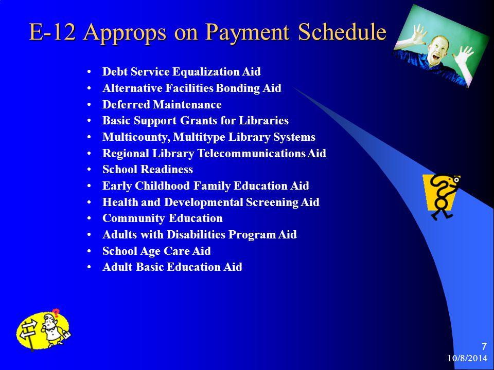 10/8/2014 6 E-12 Programs on Payment Schedule General Education Abatement Aid Consolidation Transition Revenue Nonpublic Pupil Aid Nonpublic Pupil Tra