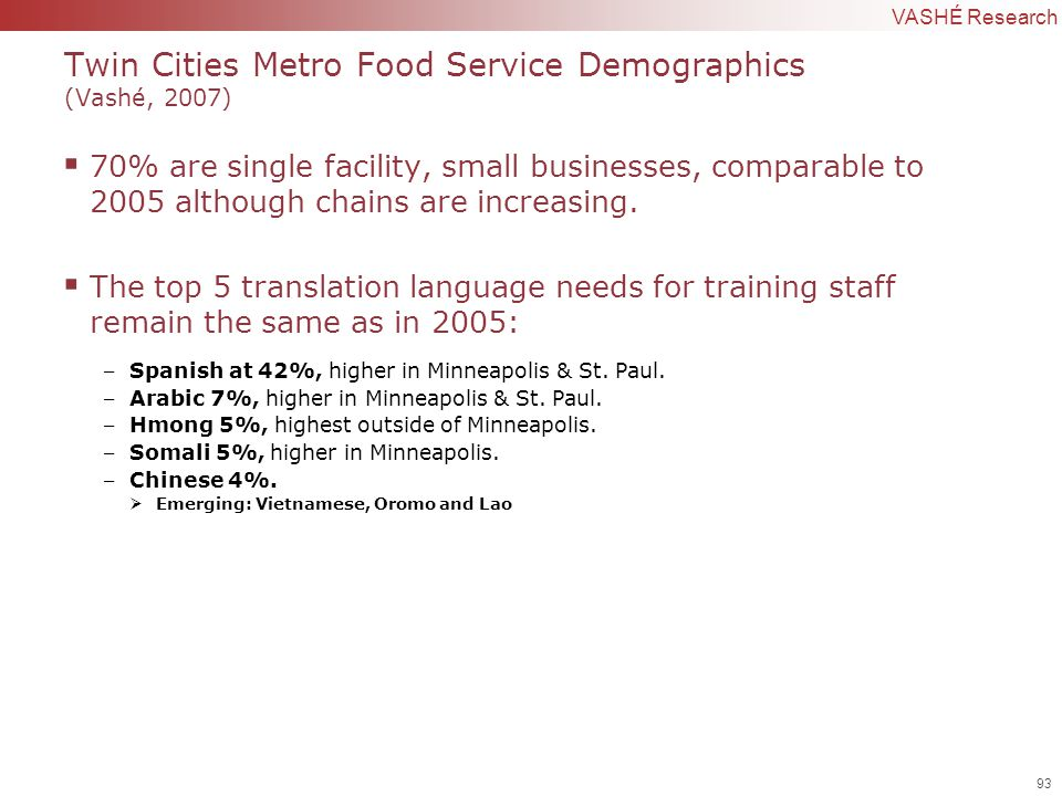 93 | Confidential to VASHÉ Research Twin Cities Metro Food Service Demographics (Vashé, 2007)  70% are single facility, small businesses, comparable to 2005 although chains are increasing.