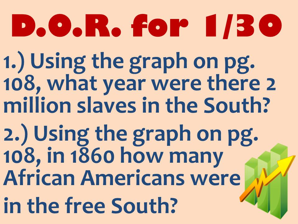 D.O.R. for 1/30 1.) Using the graph on pg.