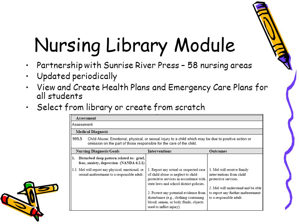 Nursing Library Module Partnership with Sunrise River Press – 58 nursing areas Updated periodically View and Create Health Plans and Emergency Care Plans for all students Select from library or create from scratch