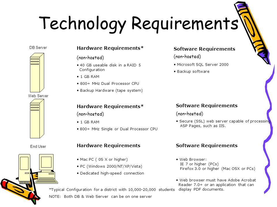 Technology Requirements Hardware Requirements Mac PC ( 0S X or higher) PC (Windows 2000/NT/XP/Vista) Dedicated high-speed connection End User Web Server DB Server Software Requirements Web Browser: IE 7 or higher (PCs) Firefox 3.0 or higher (Mac OSX or PCs) Web browser must have Adobe Acrobat Reader 7.0+ or an application that can display PDF documents.