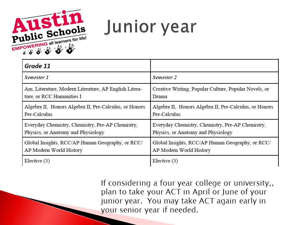 If considering a four year college or university,, plan to take your ACT in April or June of your junior year.