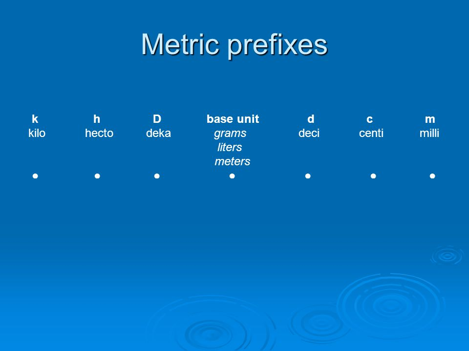Metric prefixes k h D base unit d c m kilo hecto deka grams deci centi milli liters meters ● ● ● ● ● ● ●