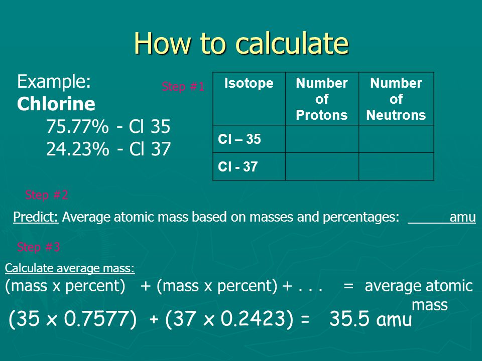 How to calculate IsotopeNumber of Protons Number of Neutrons Cl – 35 Cl - 37 (35 x 0.7577) + (37 x 0.2423) = 35.5 amu Example: Chlorine 75.77% - Cl 35 24.23% - Cl 37 Step #1 Step #2 Predict: Average atomic mass based on masses and percentages: amu Step #3 Calculate average mass: (mass x percent) + (mass x percent) +...