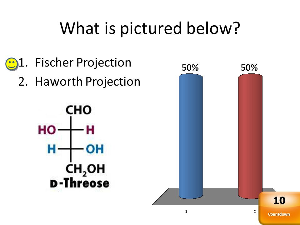 What is pictured below Countdown 10 1.Fischer Projection 2.Haworth Projection