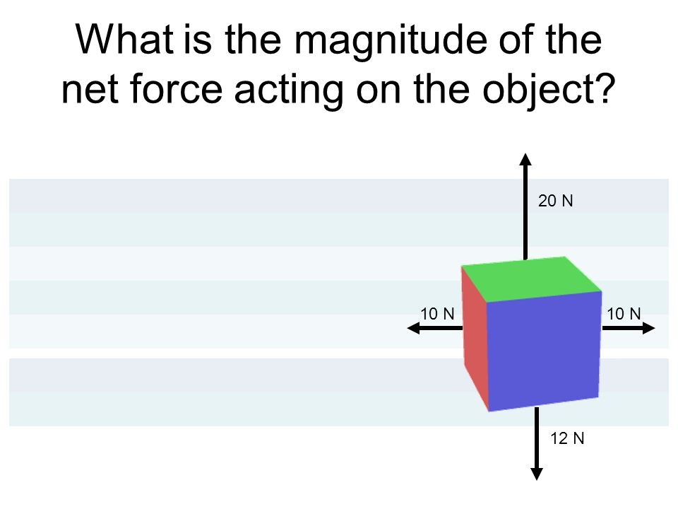 What is the magnitude of the net force acting on the object 20 N 10 N 12 N 10 N