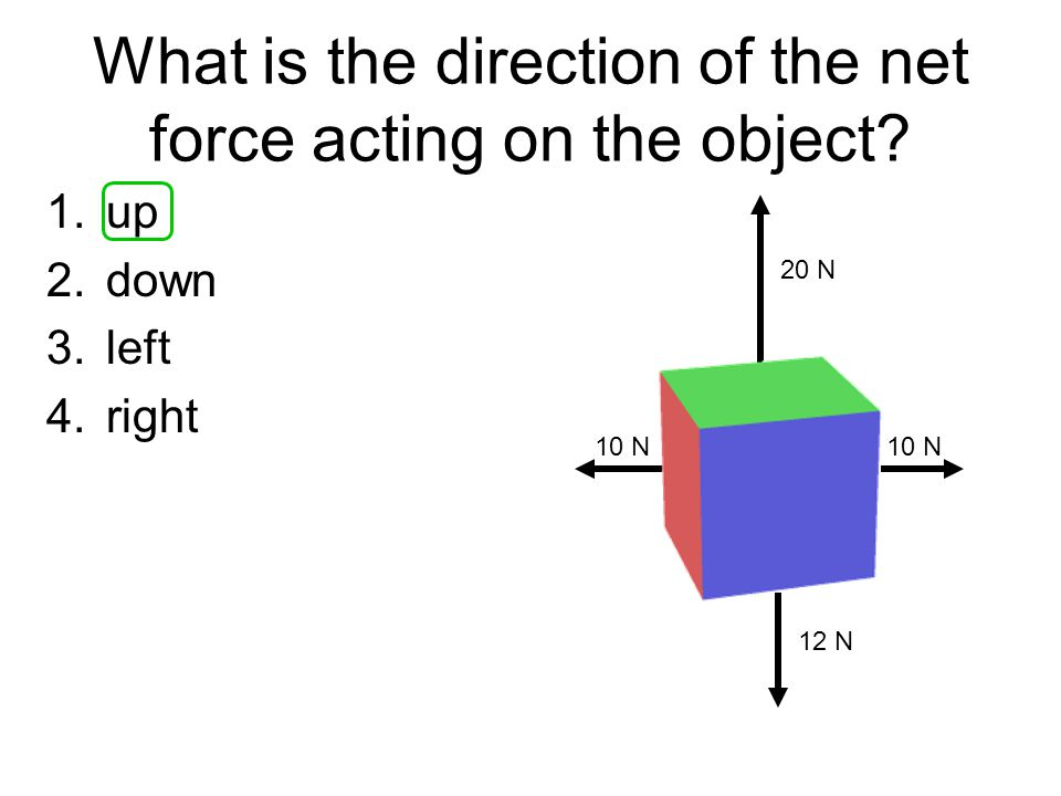 What is the direction of the net force acting on the object.