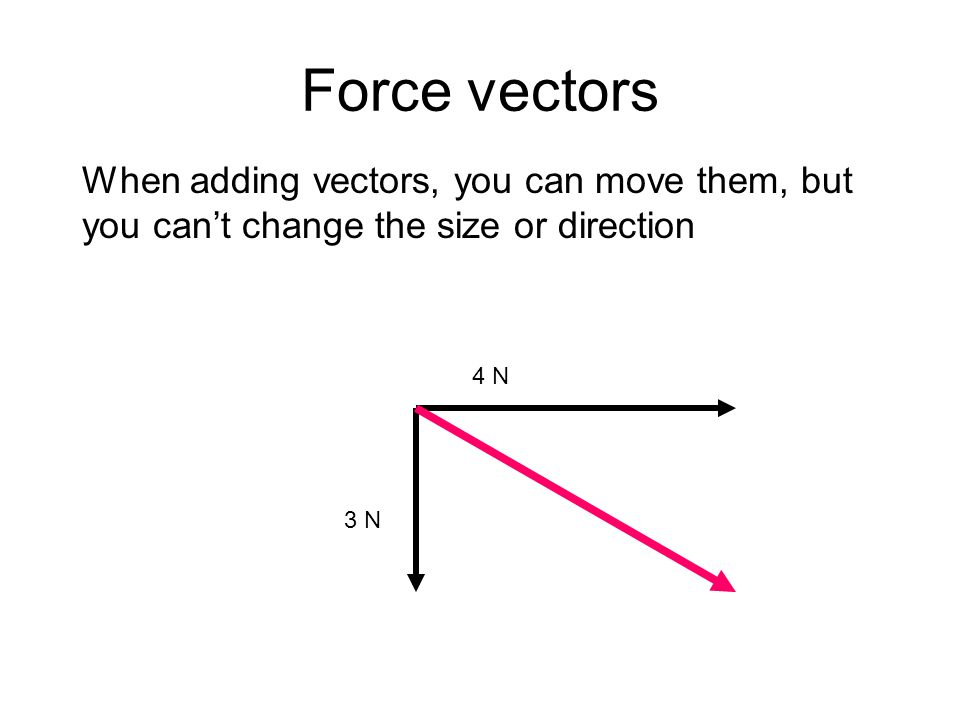 Force vectors When adding vectors, you can move them, but you can't change the size or direction 4 N 3 N
