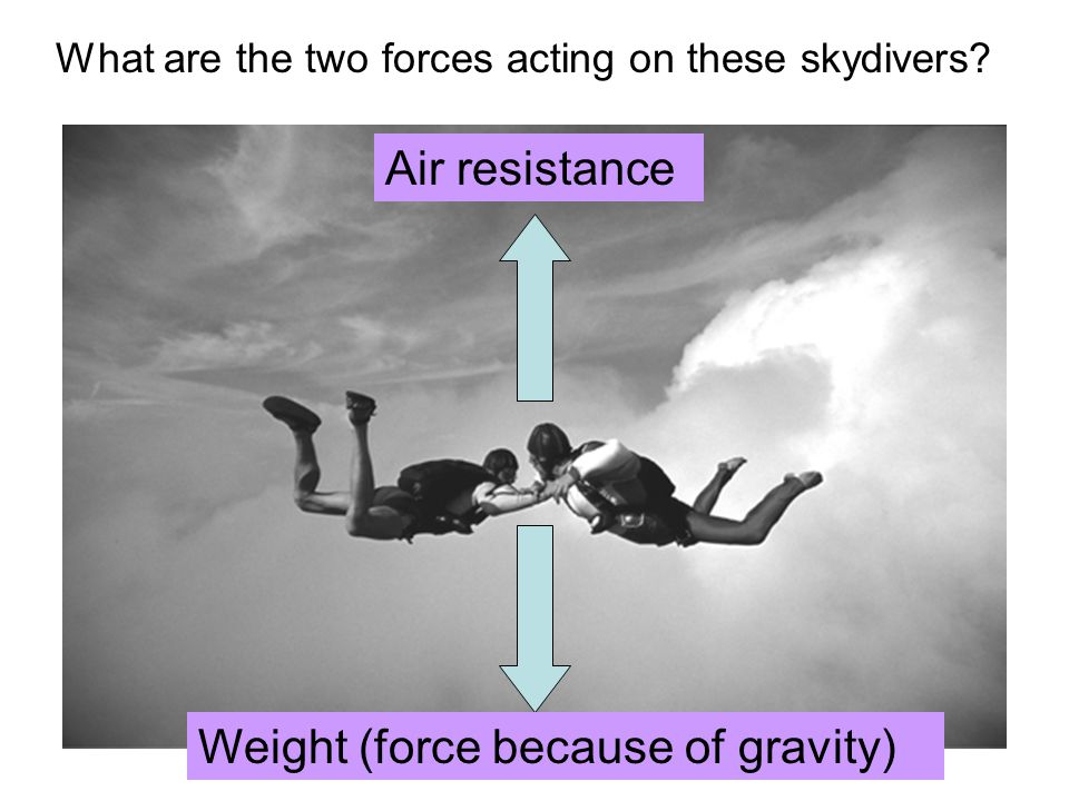 What are the two forces acting on these skydivers Weight (force because of gravity) Air resistance