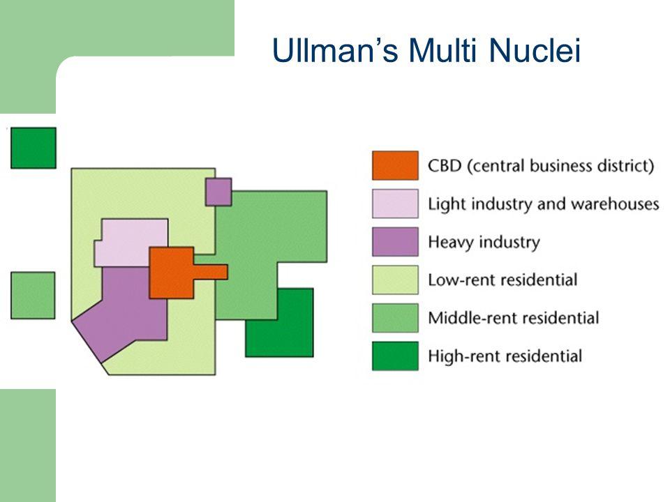 Ullman's Multi Nuclei