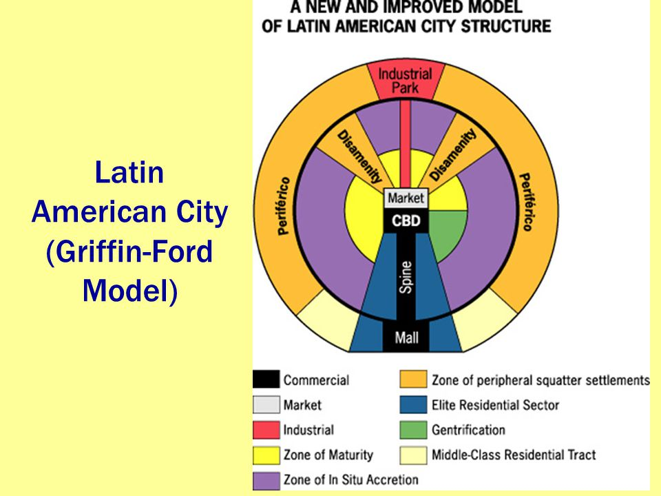 Latin American model Generalized scheme both sensitive to local cultures and international forces, both Western and non- Western In contrast to today's cities in the U.S., the CBDs of Latin American cities are vibrant, dynamic, and increasingly specialized – A reliance on public transit that serves the central city – Existence of a large and relatively affluent population closest to CBD