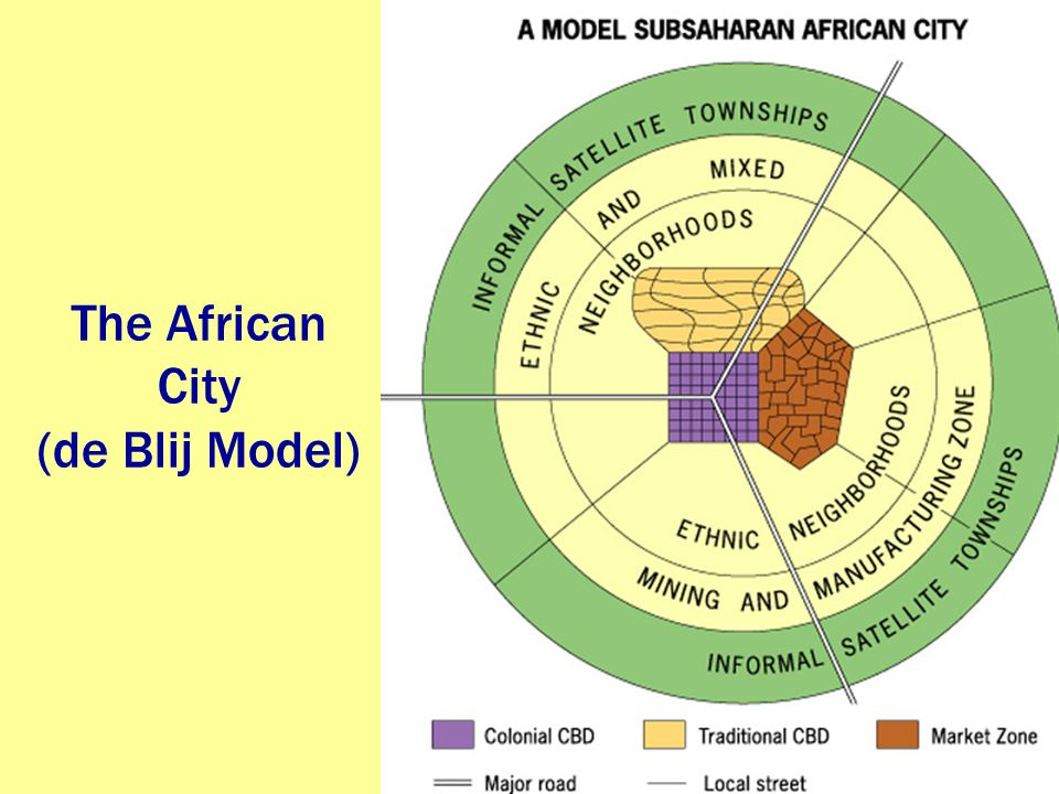 Modeling Cities: sector model Stresses the importance of transportation corridors.