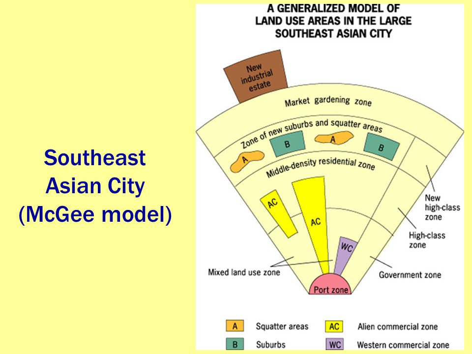 Southeast Asian City (McGee model)