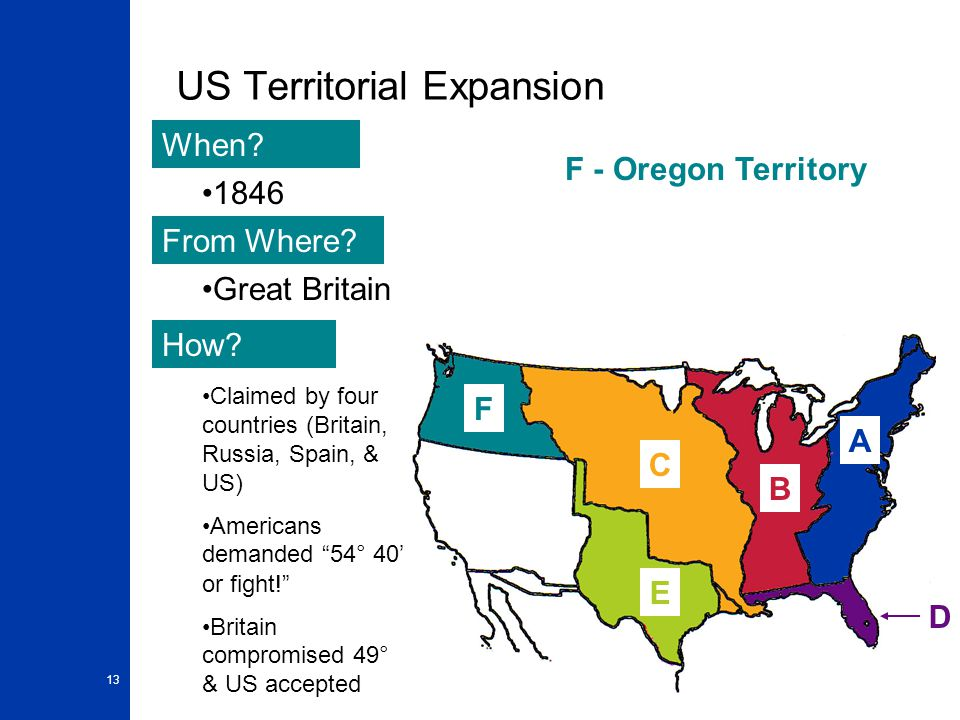 """13 US Territorial Expansion A When? From Where? How? 1846 Great Britain Claimed by four countries (Britain, Russia, Spain, & US) Americans demanded """"5"""