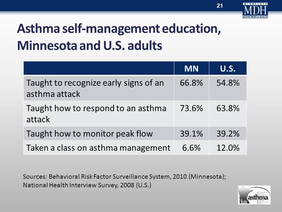 Asthma self-management education, Minnesota and U.S.
