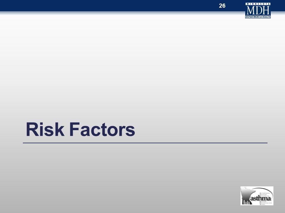Risk Factors 26