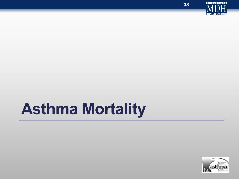 Asthma Mortality 38