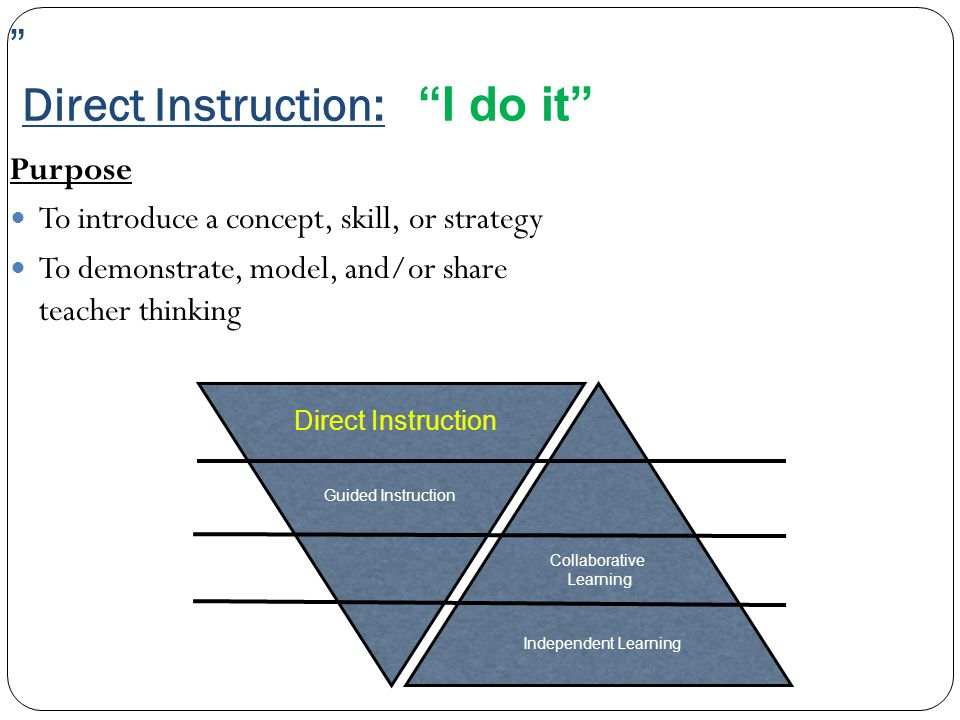 Direct Instruction: I do it Purpose To introduce a concept, skill, or strategy To demonstrate, model, and/or share teacher thinking Direct Instruction Guided Instruction Collaborative Learning Independent Learning