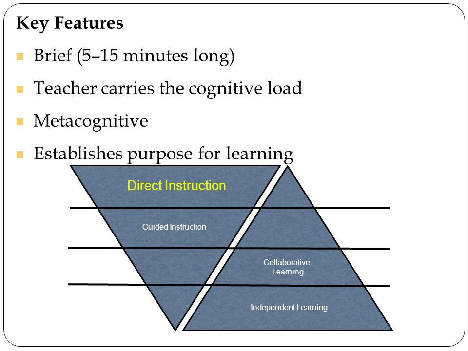 Direct Instruction: Key Features Brief (5–15 minutes long) Teacher carries the cognitive load Metacognitive Establishes purpose for learning I do it Direct Instruction Guided Instruction Collaborative Learning Independent Learning