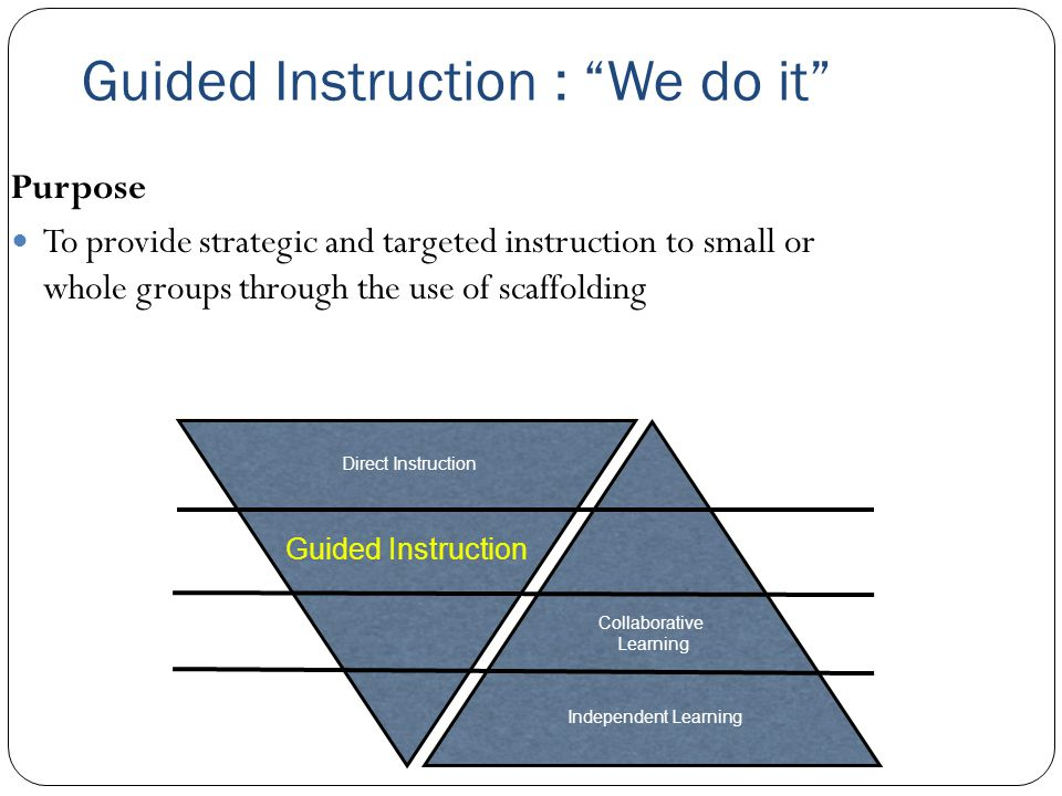 Guided Instruction : We do it Purpose To provide strategic and targeted instruction to small or whole groups through the use of scaffolding Direct Instruction Guided Instruction Collaborative Learning Independent Learning